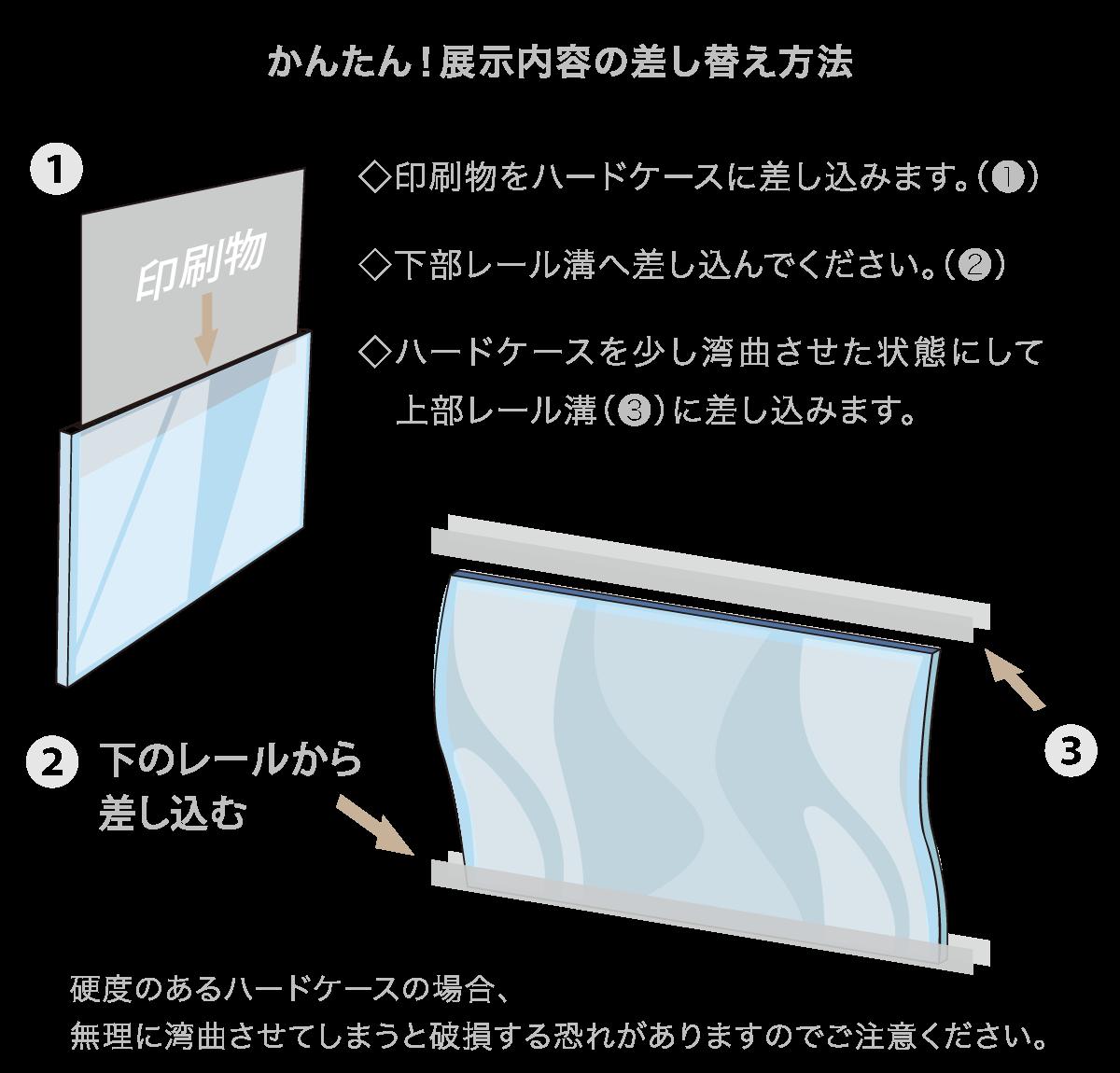 A看板-設置イメージ